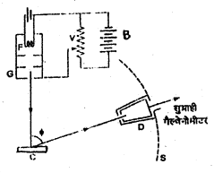 Bihar Board 12th Physics Important Questions Long Answer Type Part 3 9