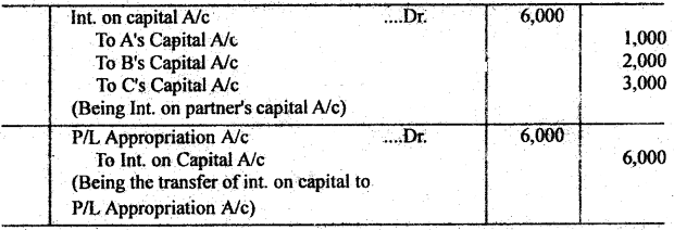 Bihar Board 12th Accountancy Important Questions Long Answer Type Part 1, 4