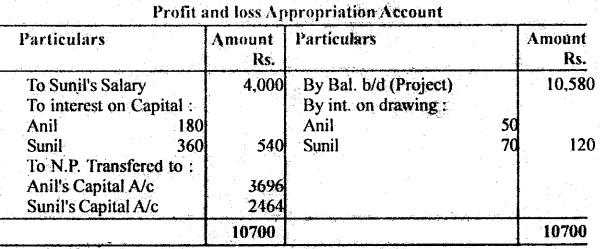 Bihar Board 12th Accountancy Important Questions Long Answer Type Part 1, 7