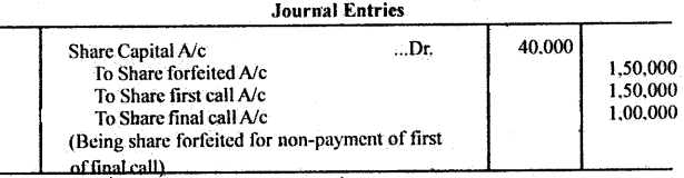 Bihar Board 12th Accountancy Important Questions Long Answer Type Part 1, 9