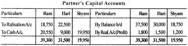 Bihar Board 12th Accountancy Important Questions Long Answer Type Part 2, 24
