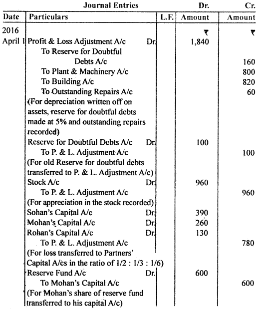 Bihar Board 12th Accountancy Important Questions Long Answer Type Part 2 in English 12