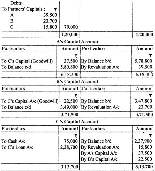 Bihar Board 12th Accountancy Important Questions Long Answer Type Part 2 in English 16