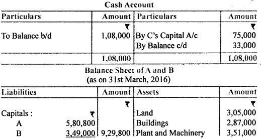 Bihar Board 12th Accountancy Important Questions Long Answer Type Part 2 in English 17