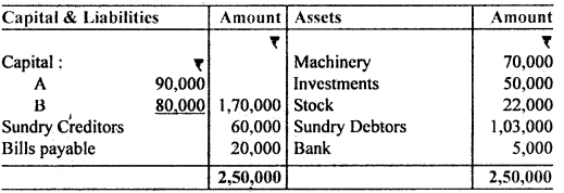 Bihar Board 12th Accountancy Important Questions Long Answer Type Part 2 in English 22