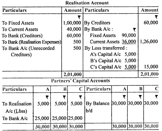 Bihar Board 12th Accountancy Important Questions Long Answer Type Part 2 in English 26