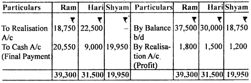 Bihar Board 12th Accountancy Important Questions Long Answer Type Part 2 in English 29