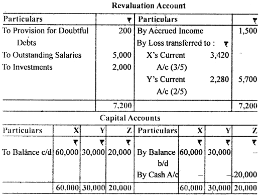 Bihar Board 12th Accountancy Important Questions Long Answer Type Part 2 in English 3