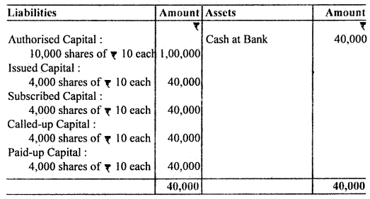 Bihar Board 12th Accountancy Important Questions Long Answer Type Part 2 in English 42