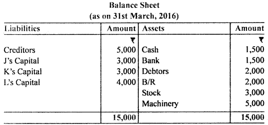 Bihar Board 12th Accountancy Important Questions Long Answer Type Part 2 in English 5