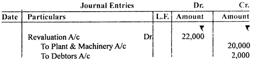 Bihar Board 12th Accountancy Important Questions Long Answer Type Part 2 in English 8