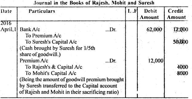 Bihar Board 12th Accountancy Important Questions Long Answer Type Part 3, 19