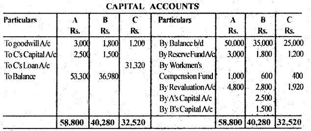 Bihar Board 12th Accountancy Important Questions Long Answer Type Part 3, 30