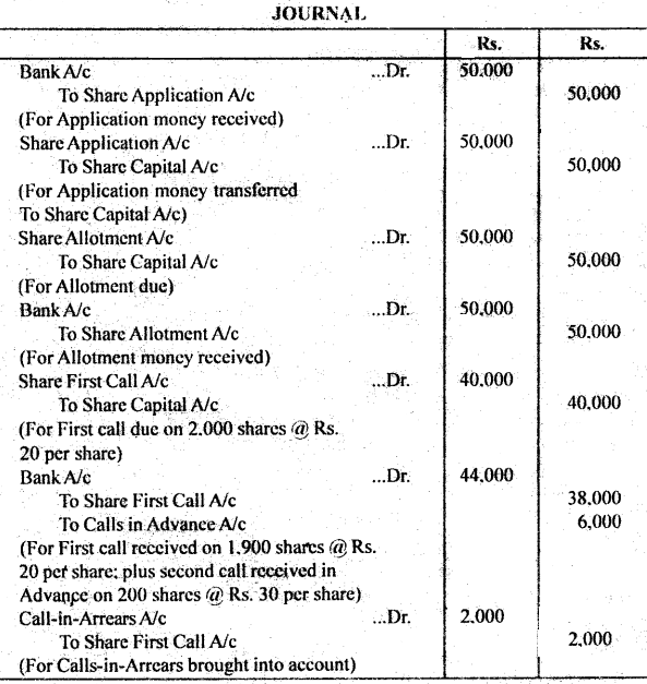Bihar Board 12th Accountancy Important Questions Long Answer Type Part 3, 59
