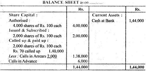 Bihar Board 12th Accountancy Important Questions Long Answer Type Part 3, 60
