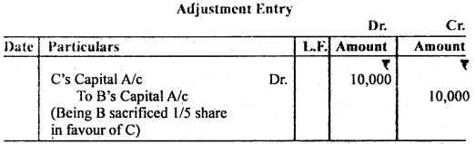 Bihar Board 12th Accountancy Important Questions Short Answer Type Part 3 in English 14