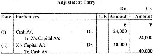 Bihar Board 12th Accountancy Important Questions Short Answer Type Part 3 in English 15