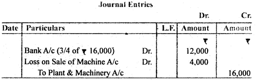 Bihar Board 12th Accountancy Important Questions Short Answer Type Part 3 in English 18