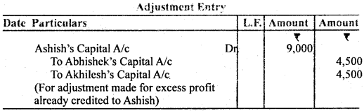 Bihar Board 12th Accountancy Important Questions Short Answer Type Part 3 in English 2