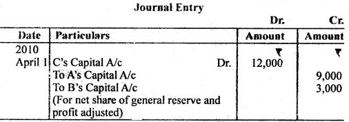 Bihar Board 12th Accountancy Important Questions Short Answer Type Part 3 in English 5