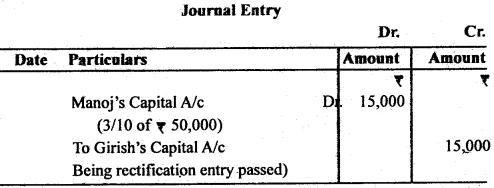Bihar Board 12th Accountancy Important Questions Short Answer Type Part 3 in English 8