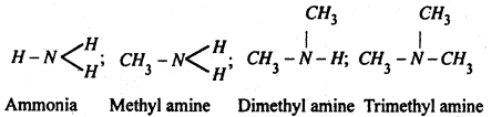 Bihar Board 12th Chemistry Important Questions Long Answer Type Part 3, 1
