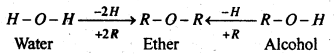 Bihar Board 12th Chemistry Important Questions Long Answer Type Part 3, 24