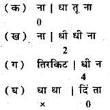Bihar Board 12th Music Important Questions Long Answer Type Part 3 2