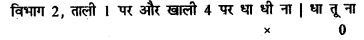 Bihar Board 12th Music Important Questions Long Answer Type Part 3 3