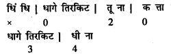 Bihar Board 12th Music Important Questions Long Answer Type Part 3 4