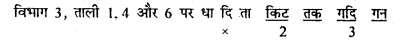 Bihar Board 12th Music Important Questions Long Answer Type Part 3 5
