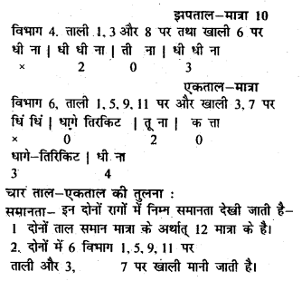 Bihar Board 12th Music Important Questions Long Answer Type Part 3 7