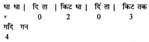 Bihar Board 12th Music Important Questions Long Answer Type Part 3 8