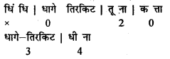 Bihar Board 12th Music Important Questions Long Answer Type Part 3 9
