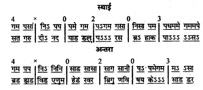 Bihar Board 12th Music Important Questions Long Answer Type Part 4 2