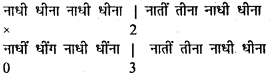 Bihar Board 12th Music Important Questions Long Answer Type Part 5 10