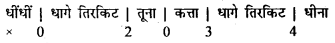 Bihar Board 12th Music Important Questions Long Answer Type Part 5 13