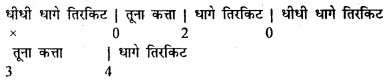 Bihar Board 12th Music Important Questions Long Answer Type Part 5 14