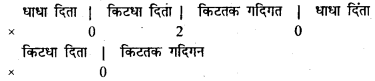 Bihar Board 12th Music Important Questions Long Answer Type Part 5 16