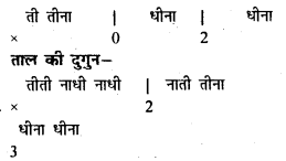 Bihar Board 12th Music Important Questions Long Answer Type Part 5 18