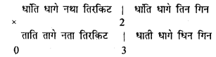 Bihar Board 12th Music Important Questions Long Answer Type Part 5 2