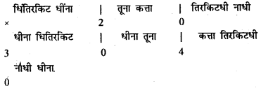 Bihar Board 12th Music Important Questions Long Answer Type Part 5 22