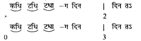 Bihar Board 12th Music Important Questions Long Answer Type Part 5 24