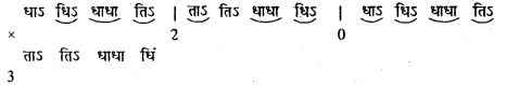 Bihar Board 12th Music Important Questions Long Answer Type Part 5 28