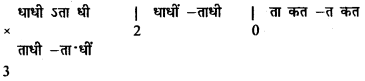 Bihar Board 12th Music Important Questions Long Answer Type Part 5 37