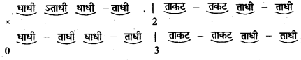 Bihar Board 12th Music Important Questions Long Answer Type Part 5 38