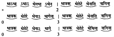 Bihar Board 12th Music Important Questions Long Answer Type Part 5 4