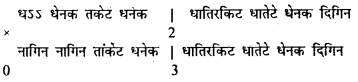 Bihar Board 12th Music Important Questions Long Answer Type Part 5 6