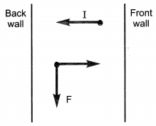 Bihar Board Class 10 Science Solutions Chapter 13 Magnetic Effects of Electric Current 6